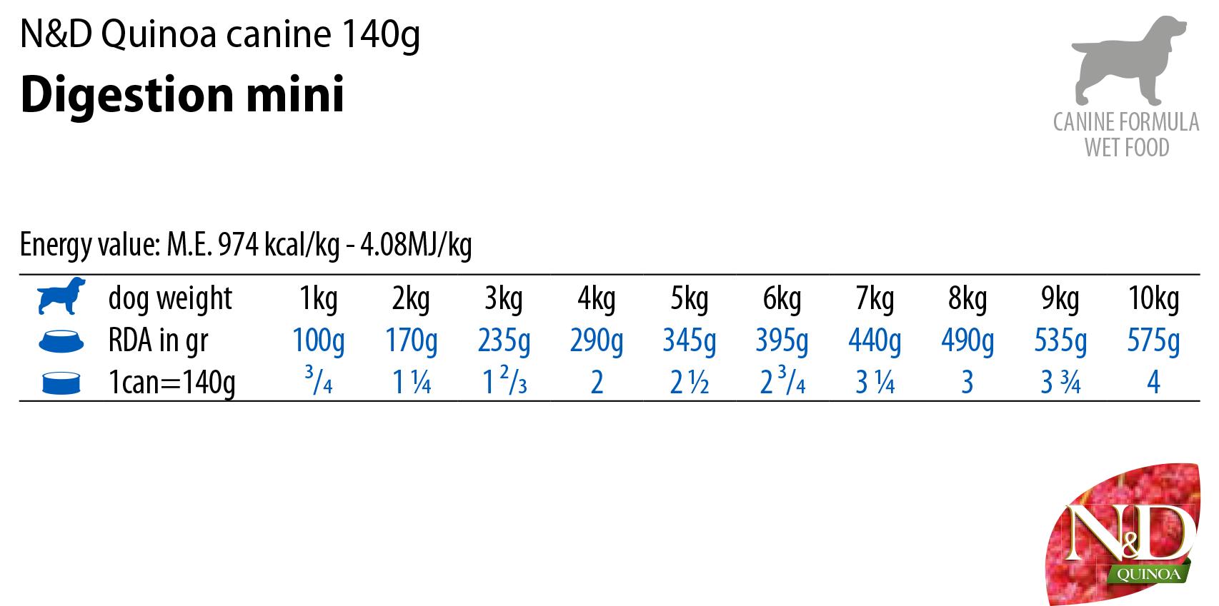 N&D Dog Wet GF Quinoa Digestion Mini