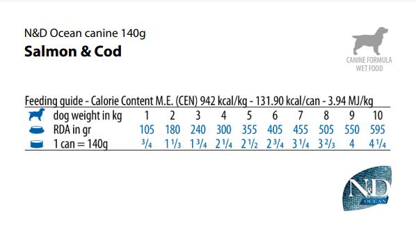 Норма N&D N&D Ocean dog salmon & cod wet food&140g